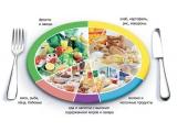 Оздоровительный центр Росинка - иконка «питание» в Заинске